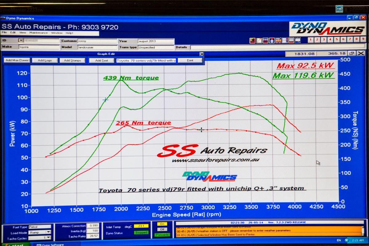 Chipped 79 Series V8 Landcruiser Unichip Wiring Diagram Factory Tune Vs 1